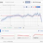 ヘッドホンキャリブレーションソフト「Sonarworks Reference 3 Headphone Plug-In」レビュー